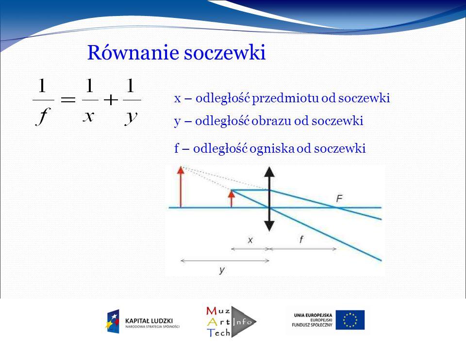 Równanie soczewki x – odległość przedmiotu od soczewki