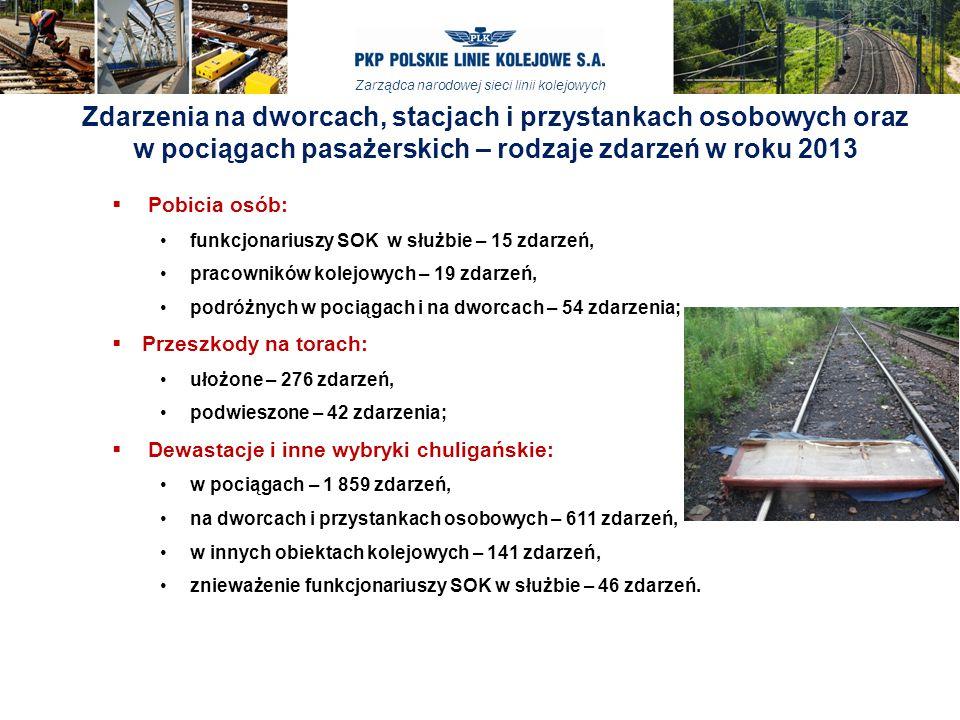 Zdarzenia na dworcach, stacjach i przystankach osobowych oraz