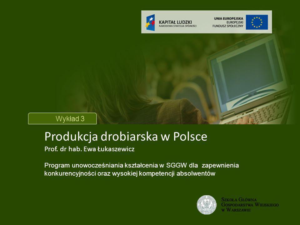 Produkcja drobiarska w Polsce