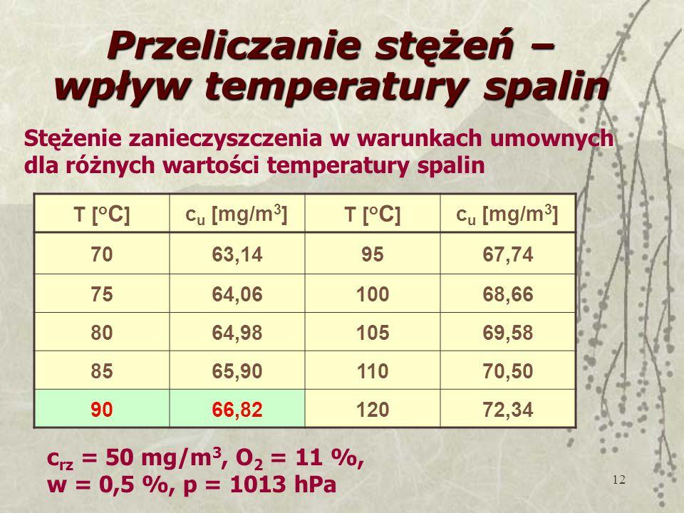 Przeliczanie stężeń – wpływ temperatury spalin