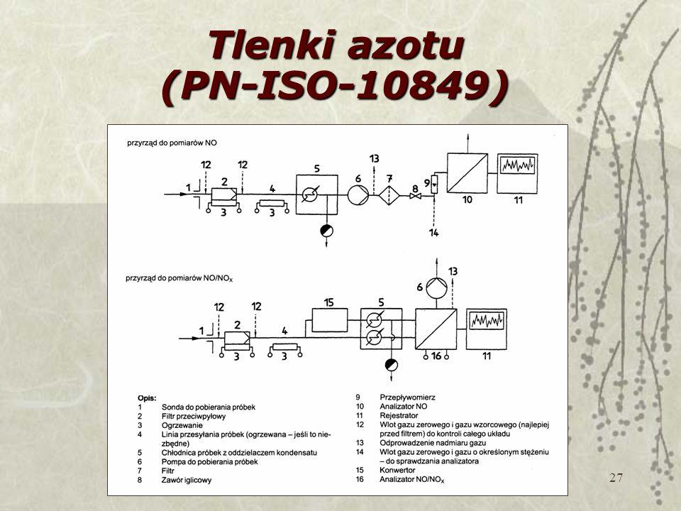 Tlenki azotu (PN-ISO-10849)