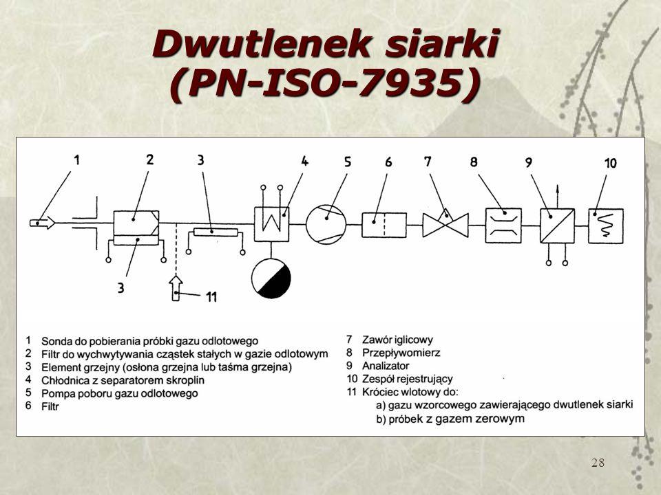 Dwutlenek siarki (PN-ISO-7935)