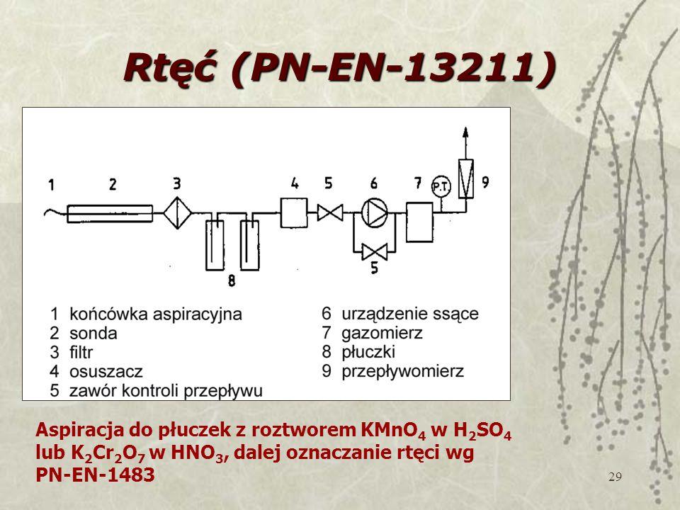 Rtęć (PN-EN-13211) Aspiracja do płuczek z roztworem KMnO4 w H2SO4 lub K2Cr2O7 w HNO3, dalej oznaczanie rtęci wg PN-EN-1483.