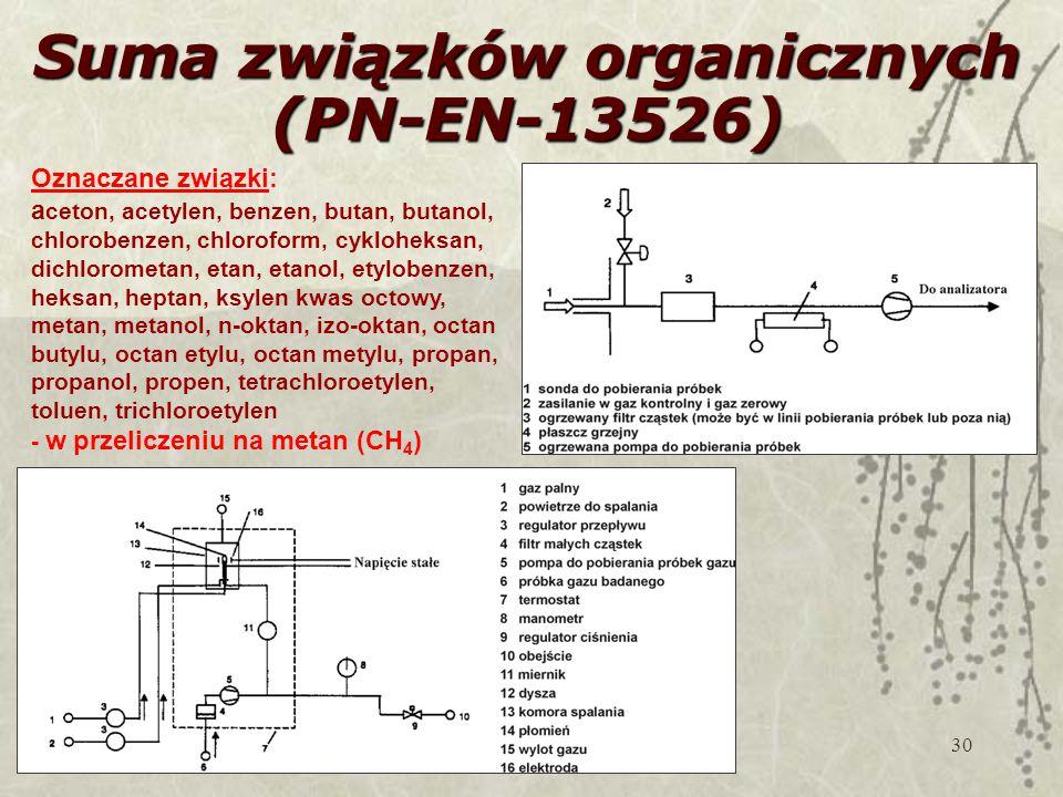 Suma związków organicznych (PN-EN-13526)