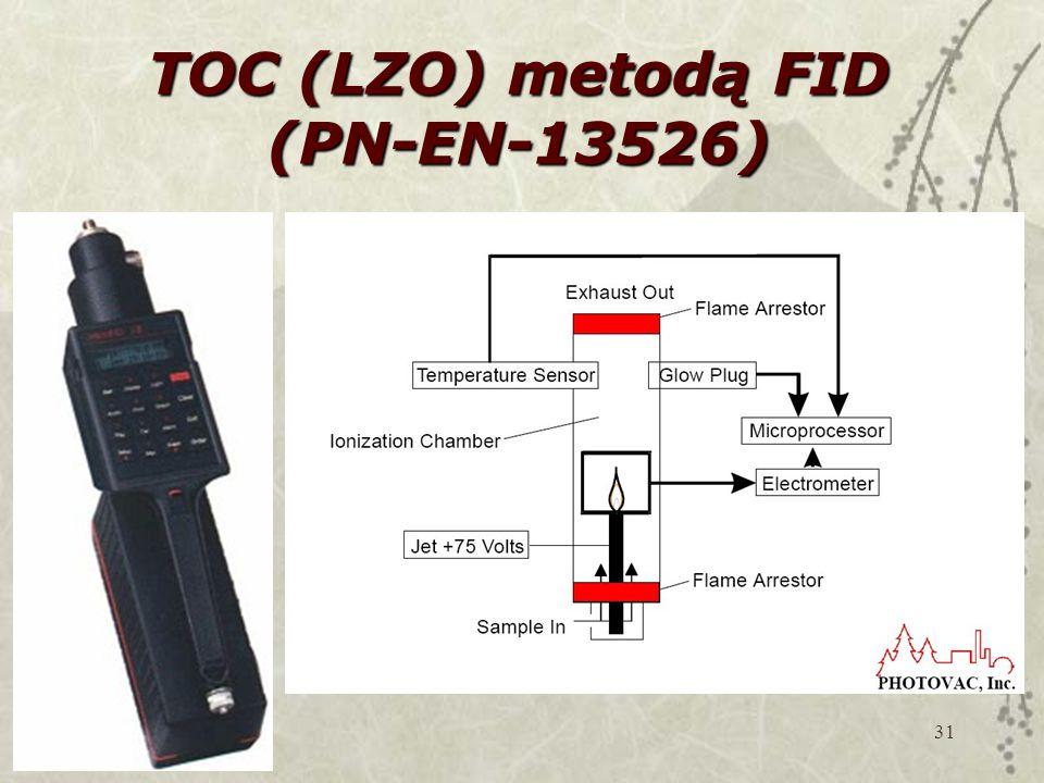 TOC (LZO) metodą FID (PN-EN-13526)