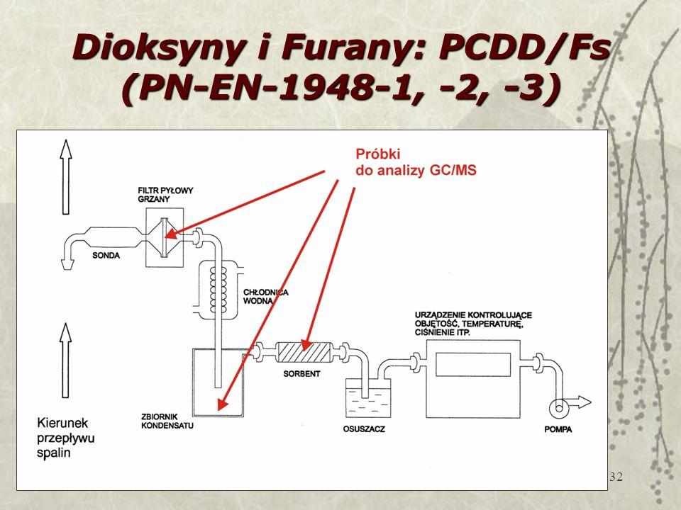 Dioksyny i Furany: PCDD/Fs (PN-EN-1948-1, -2, -3)