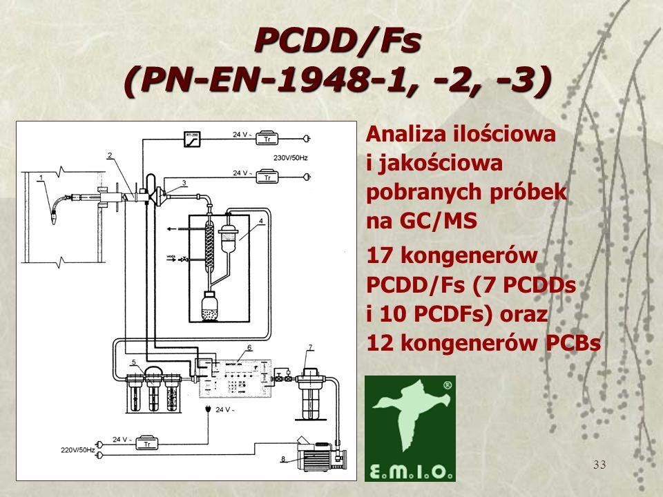 PCDD/Fs (PN-EN-1948-1, -2, -3) Analiza ilościowa i jakościowa pobranych próbek na GC/MS.