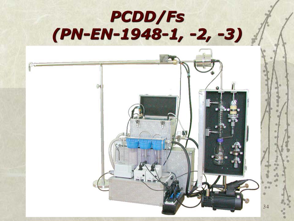 PCDD/Fs (PN-EN-1948-1, -2, -3)