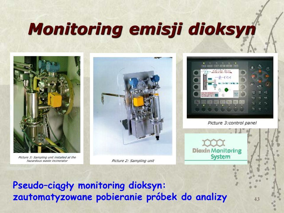 Monitoring emisji dioksyn