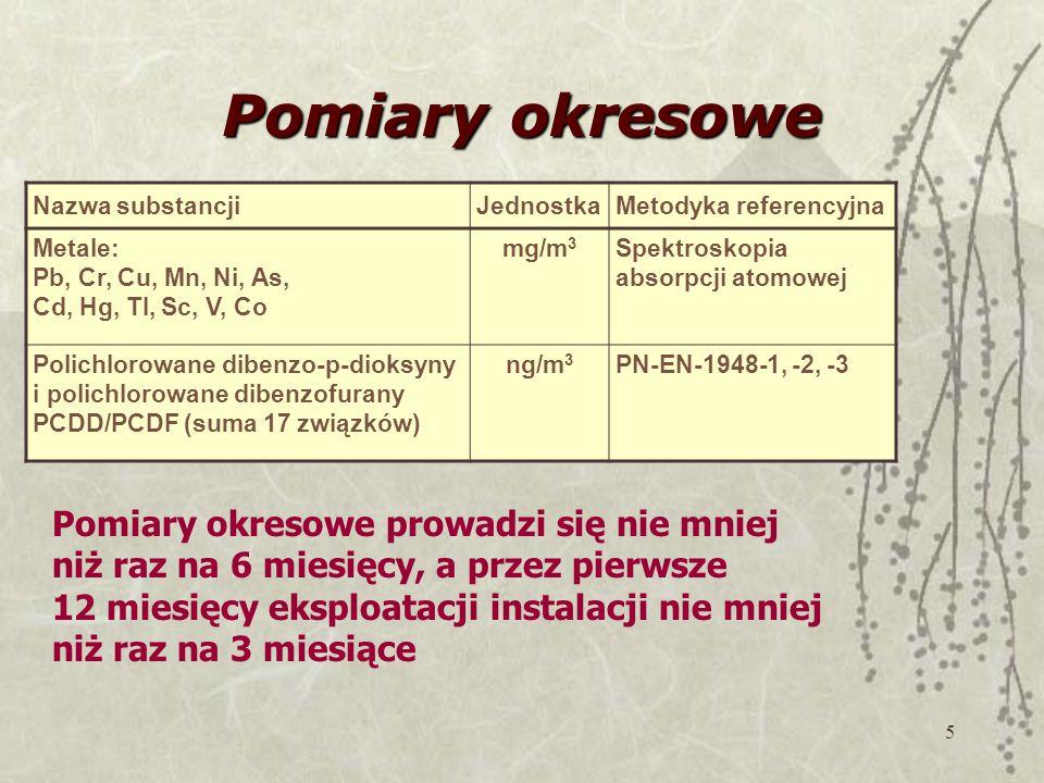 Pomiary okresowe Nazwa substancji. Jednostka. Metodyka referencyjna. Metale: Pb, Cr, Cu, Mn, Ni, As, Cd, Hg, Tl, Sc, V, Co.