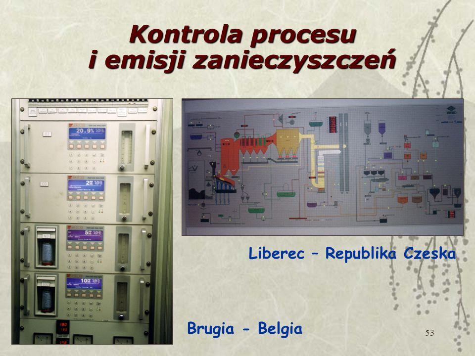 Kontrola procesu i emisji zanieczyszczeń Liberec – Republika Czeska