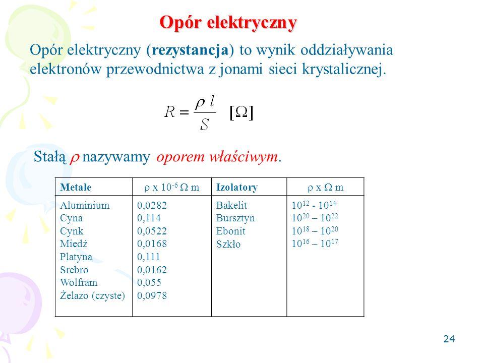 Opór elektryczny Opór elektryczny (rezystancja) to wynik oddziaływania elektronów przewodnictwa z jonami sieci krystalicznej.