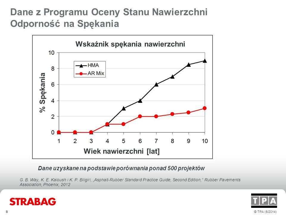 Dane z Programu Oceny Stanu Nawierzchni Odporność na Spękania