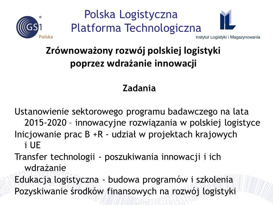 Zrównoważony rozwój polskiej logistyki poprzez wdrażanie innowacji