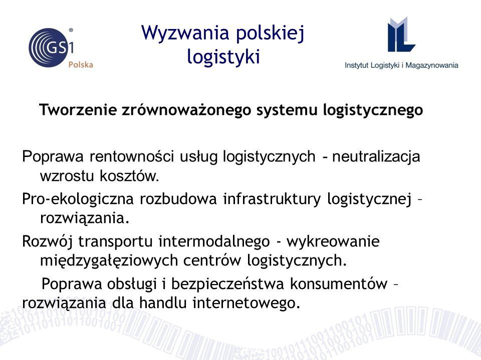 Tworzenie zrównoważonego systemu logistycznego