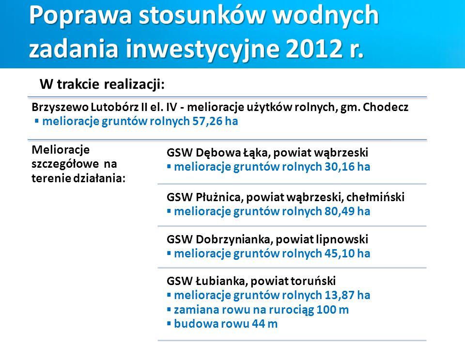 Poprawa stosunków wodnych zadania inwestycyjne 2012 r.