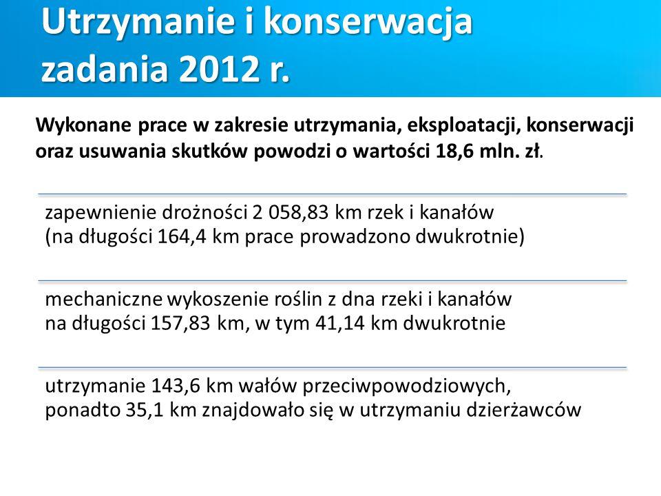 Utrzymanie i konserwacja zadania 2012 r.