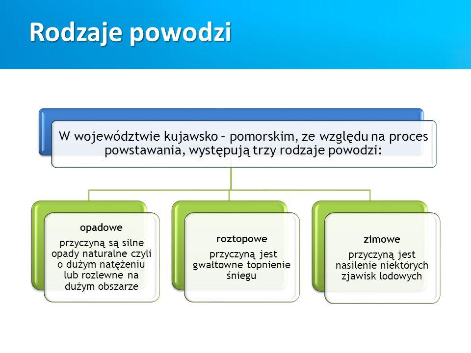 Rodzaje powodzi W województwie kujawsko – pomorskim, ze względu na proces powstawania, występują trzy rodzaje powodzi: