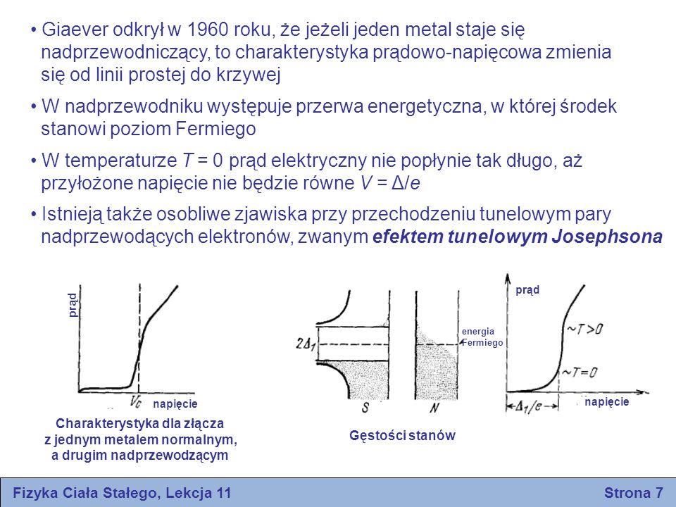 Giaever odkrył w 1960 roku, że jeżeli jeden metal staje się