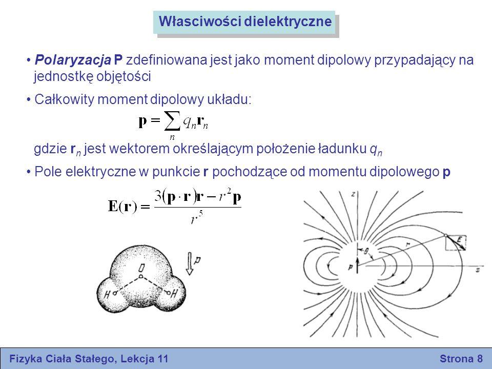 Fizyka Ciała Stałego, Lekcja 11 Strona 8