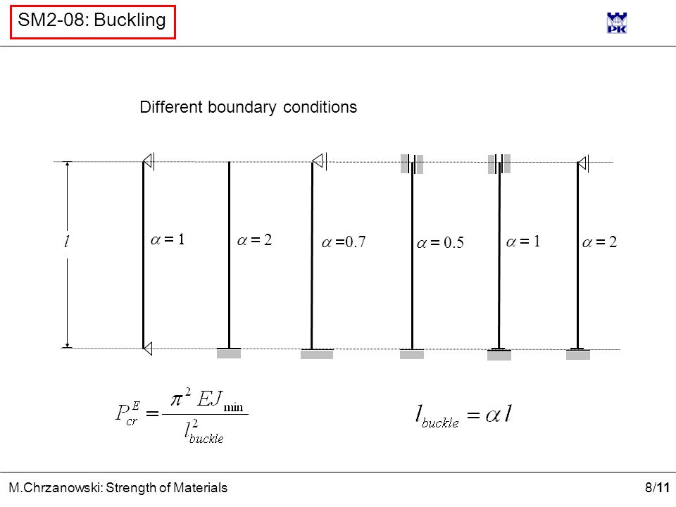 Different boundary conditions