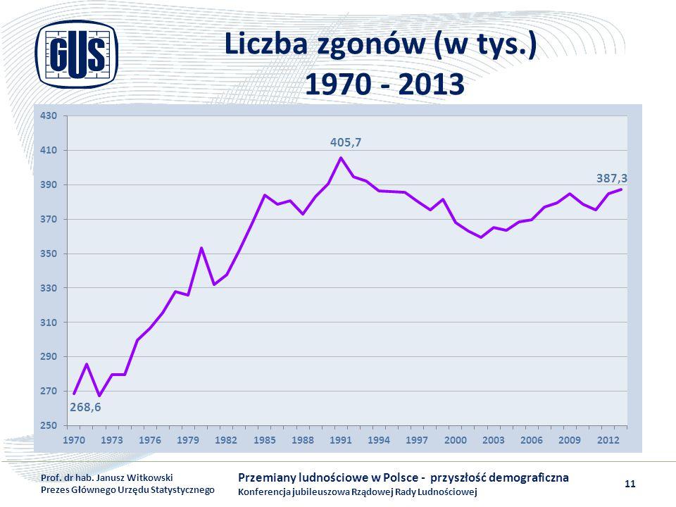 Liczba zgonów (w tys.) 1970 - 2013 Prof. dr hab. Janusz Witkowski. Prezes Głównego Urzędu Statystycznego.