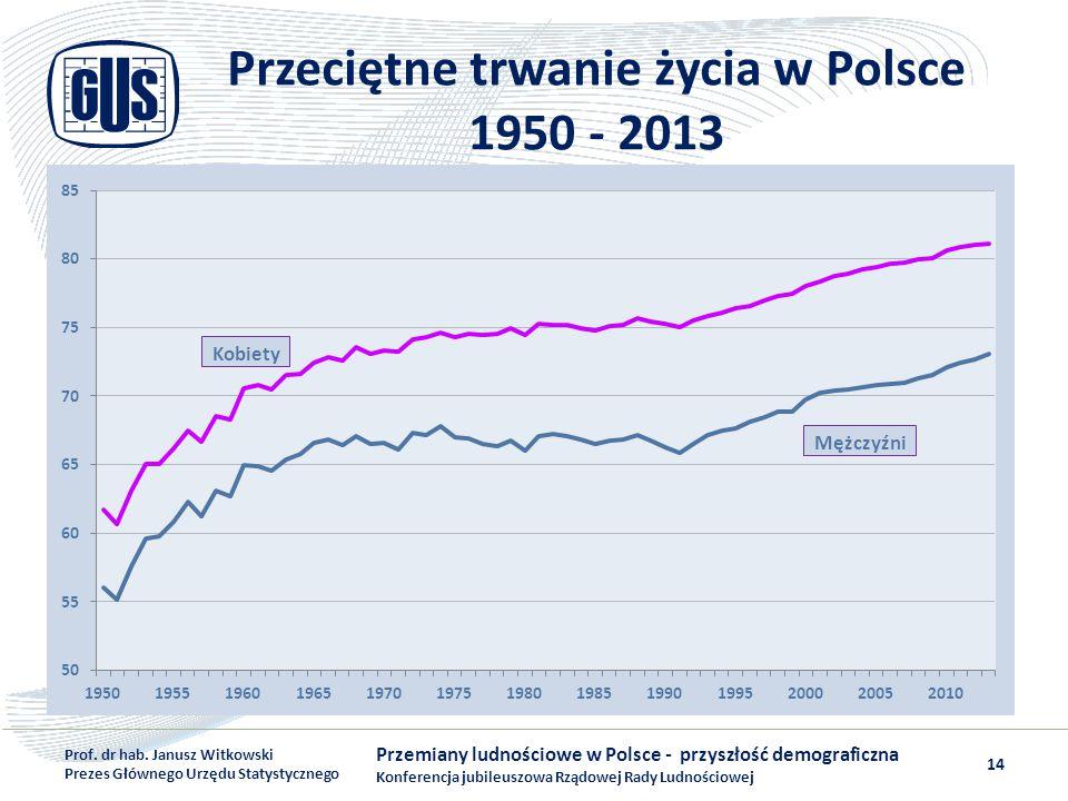 Przeciętne trwanie życia w Polsce 1950 - 2013