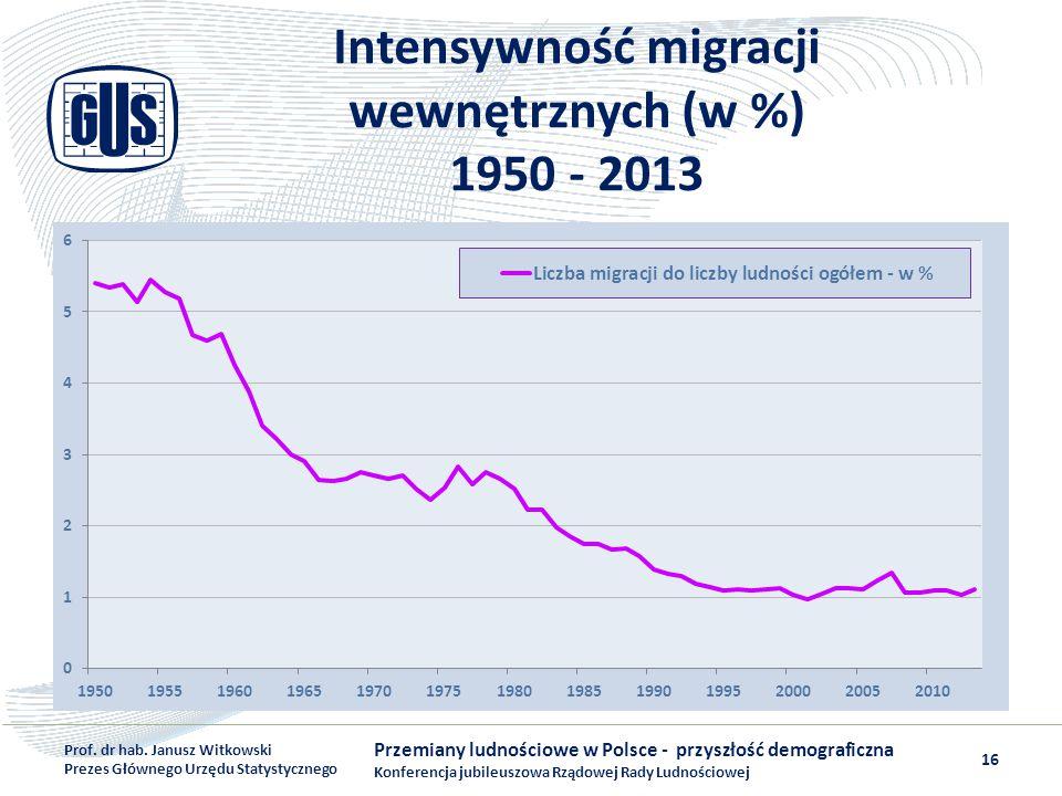 Intensywność migracji wewnętrznych (w %) 1950 - 2013