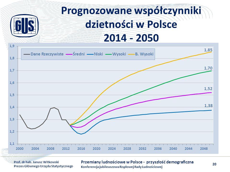 Prognozowane współczynniki dzietności w Polsce 2014 - 2050