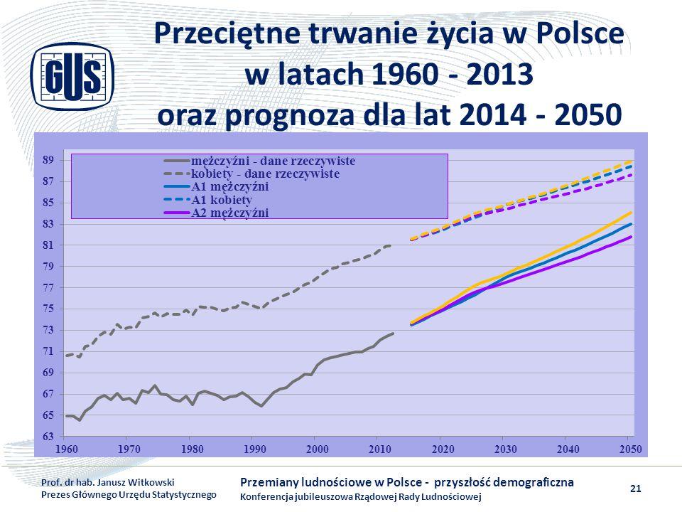 Przeciętne trwanie życia w Polsce w latach 1960 - 2013 oraz prognoza dla lat 2014 - 2050