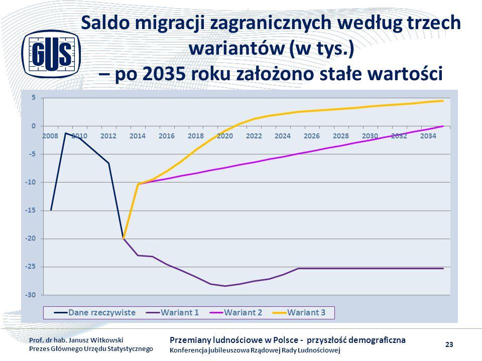 Saldo migracji zagranicznych według trzech wariantów (w tys