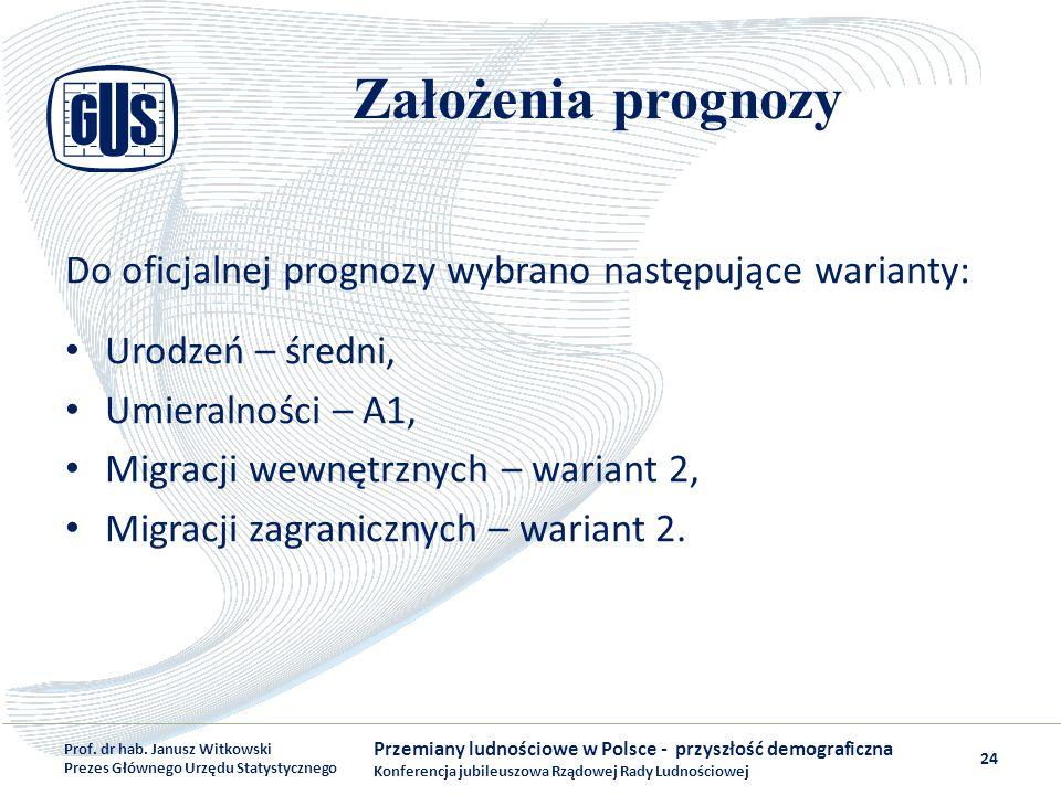 Założenia prognozy Do oficjalnej prognozy wybrano następujące warianty: Urodzeń – średni, Umieralności – A1,