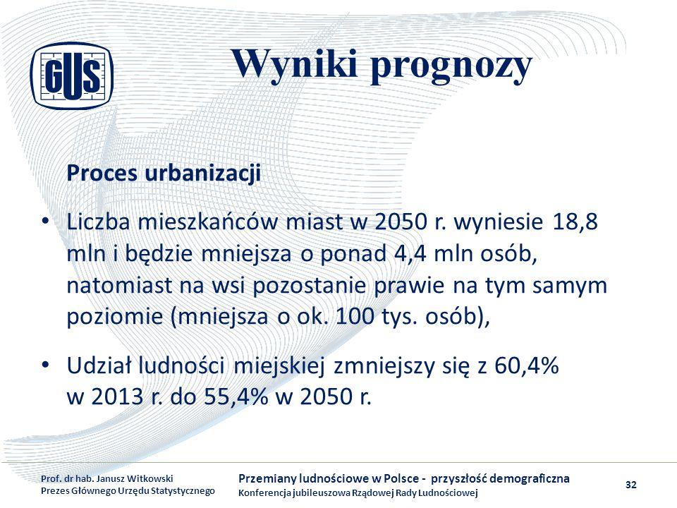 Wyniki prognozy Proces urbanizacji
