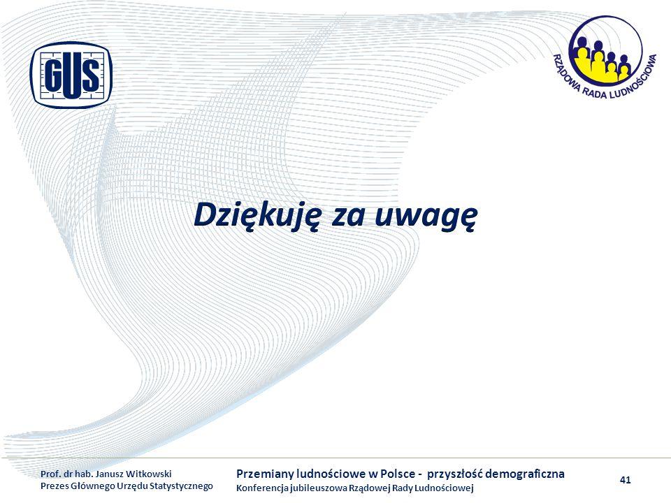 Dziękuję za uwagę Prof. dr hab. Janusz Witkowski. Prezes Głównego Urzędu Statystycznego. Przemiany ludnościowe w Polsce - przyszłość demograficzna.