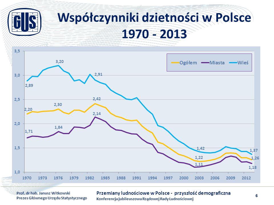 Współczynniki dzietności w Polsce 1970 - 2013