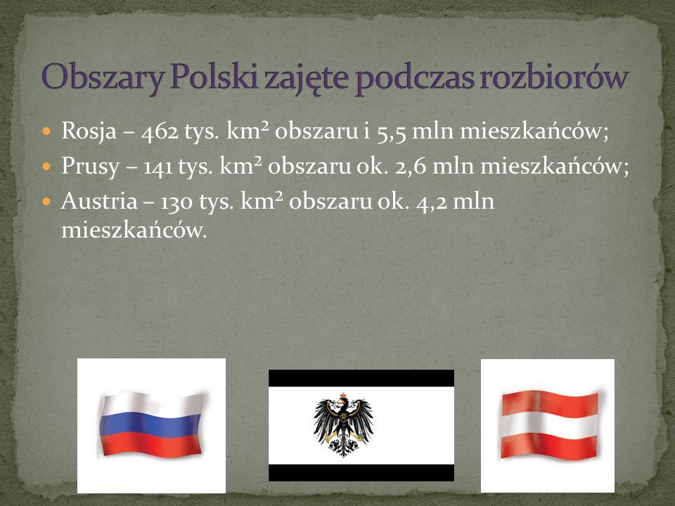 Obszary Polski zajęte podczas rozbiorów