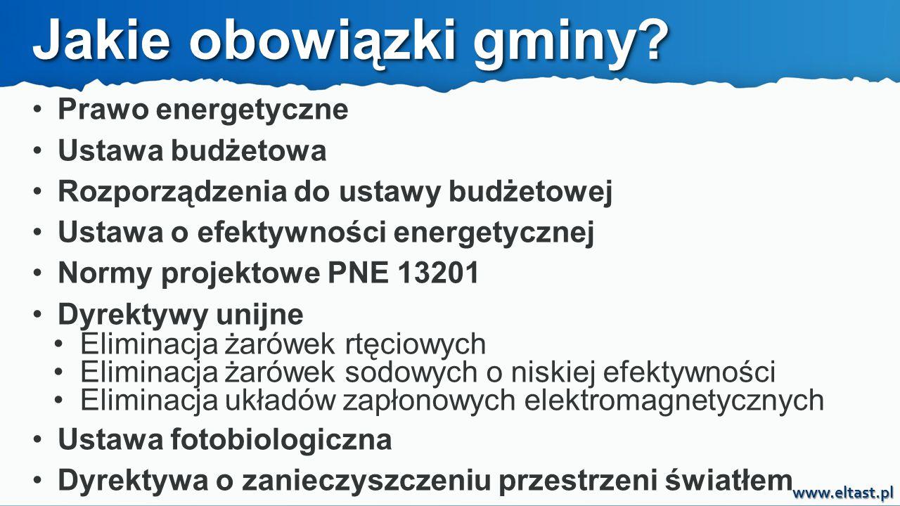 Jakie obowiązki gminy Prawo energetyczne Ustawa budżetowa