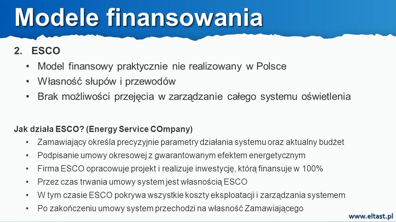 Modele finansowania 2. ESCO