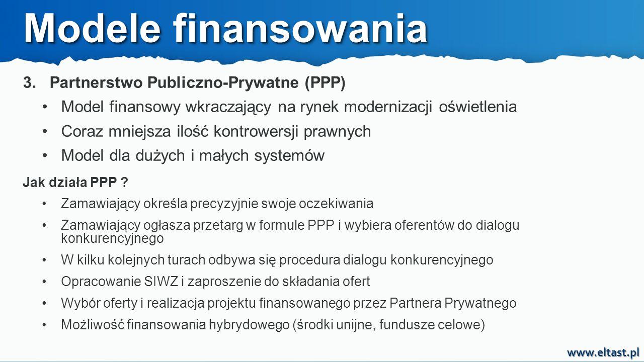 Modele finansowania 3. Partnerstwo Publiczno-Prywatne (PPP)