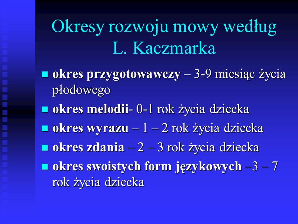 Okresy rozwoju mowy według L. Kaczmarka