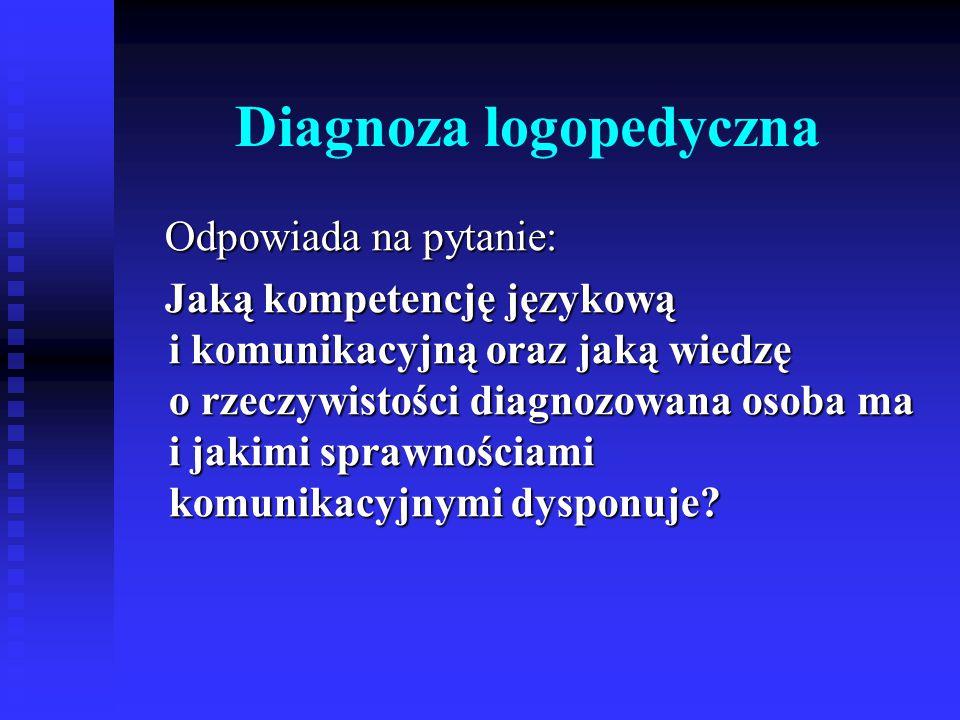 Diagnoza logopedyczna
