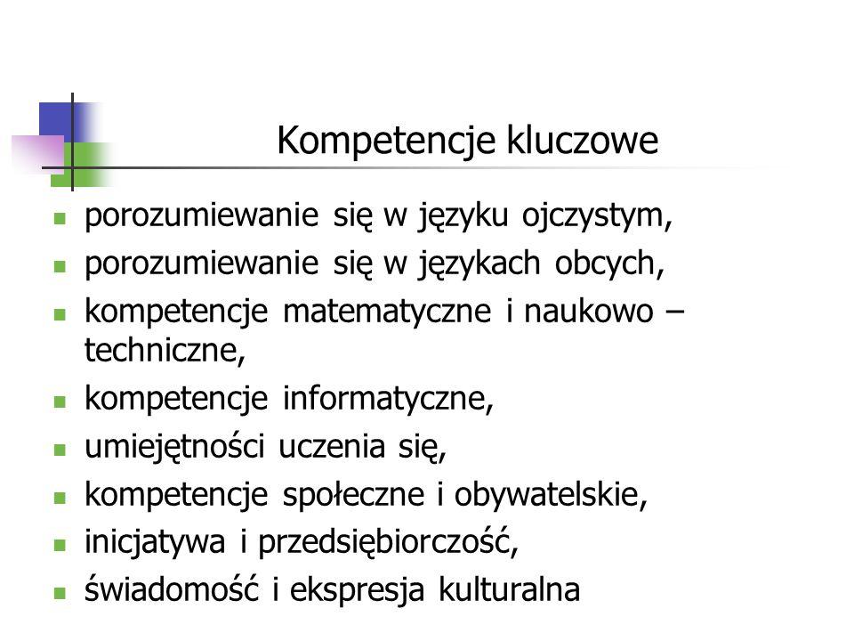 Kompetencje kluczowe porozumiewanie się w języku ojczystym,