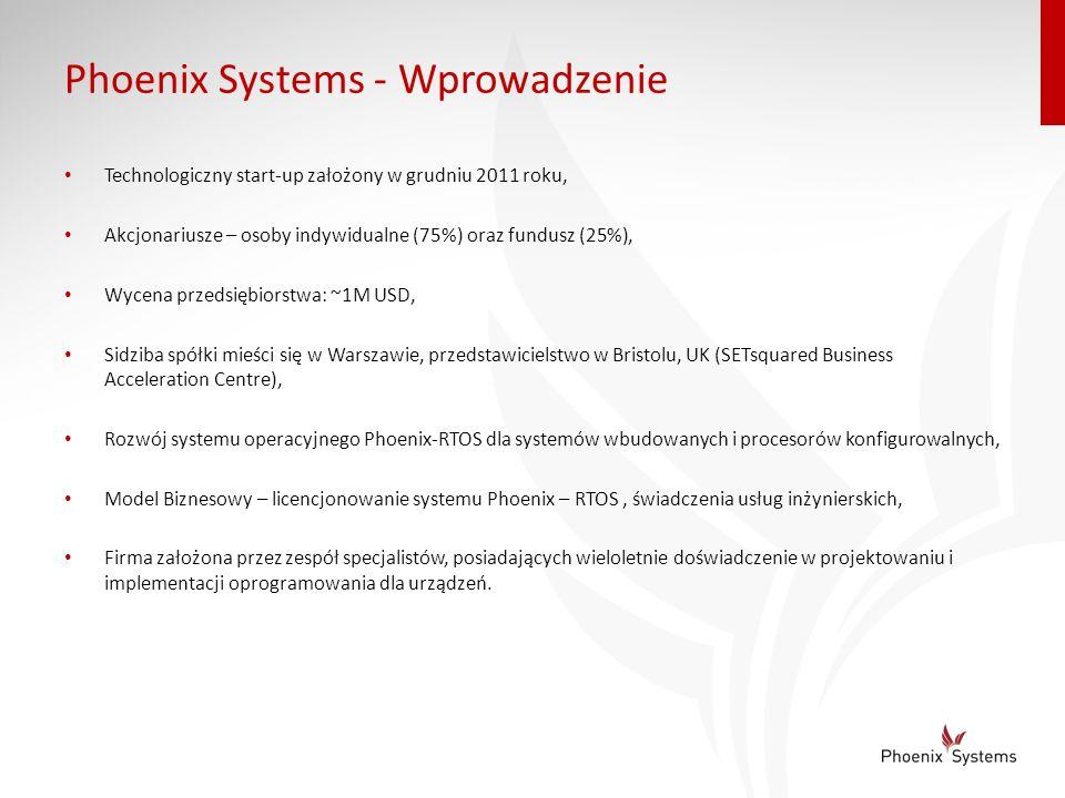 Phoenix Systems - Wprowadzenie
