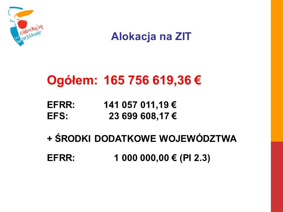 Ogółem: 165 756 619,36 € Alokacja na ZIT EFRR: 141 057 011,19 €