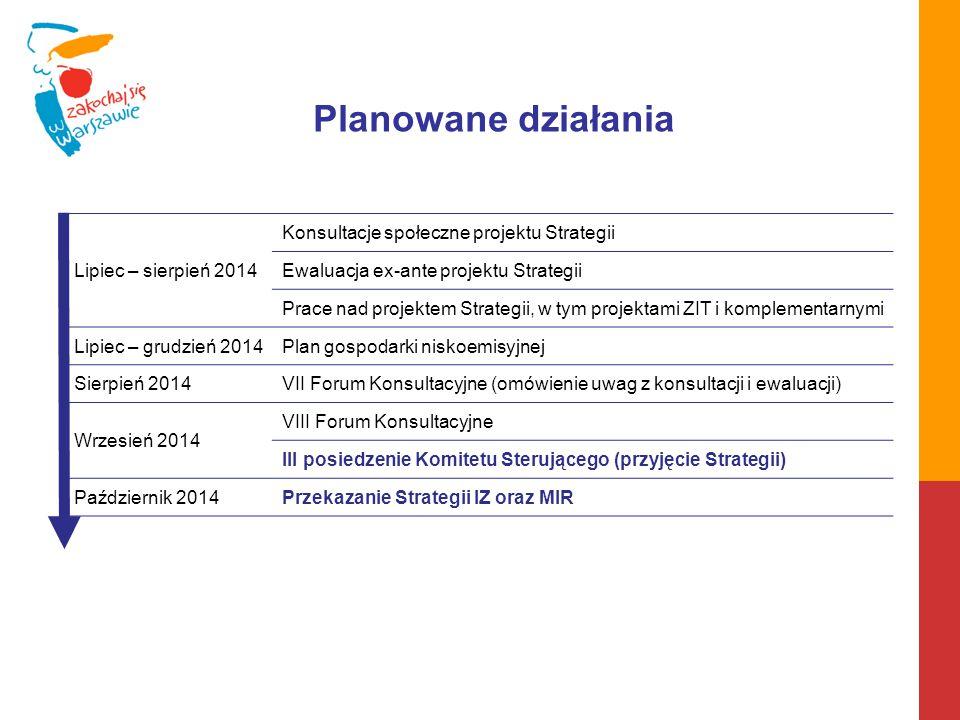 Planowane działania Lipiec – sierpień 2014