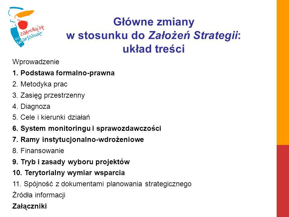 w stosunku do Założeń Strategii: