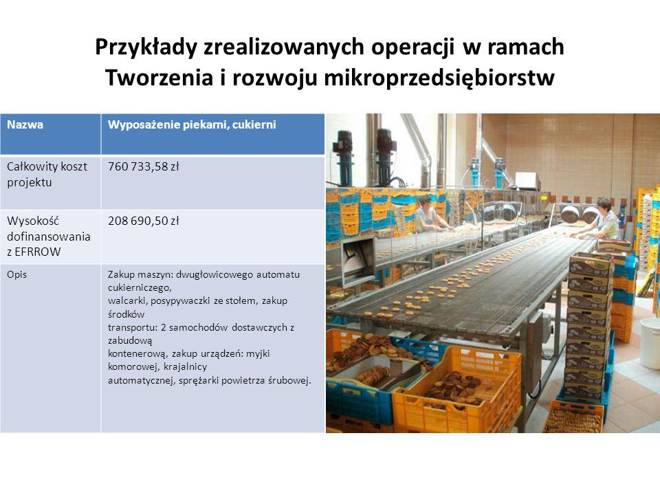 Przykłady zrealizowanych operacji w ramach Tworzenia i rozwoju mikroprzedsiębiorstw