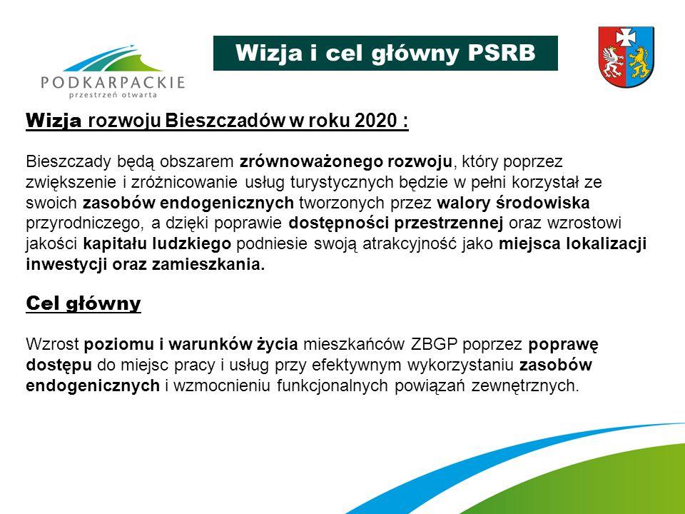 Wizja i cel główny PSRB Wizja rozwoju Bieszczadów w roku 2020 :