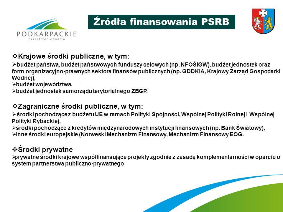 Źródła finansowania PSRB