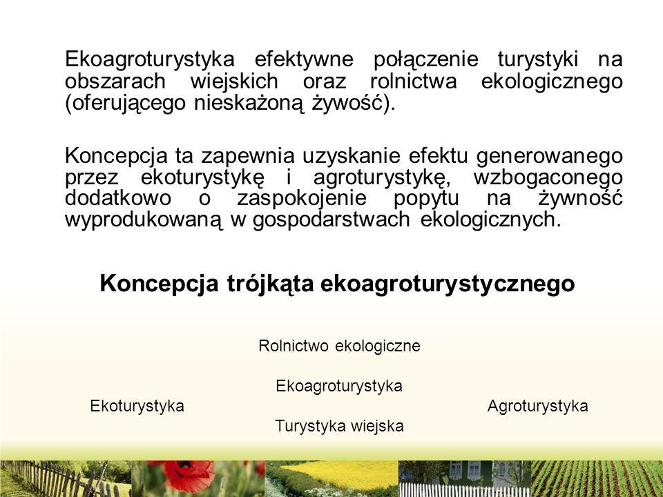 Koncepcja trójkąta ekoagroturystycznego